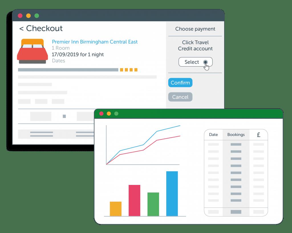 CT credit account