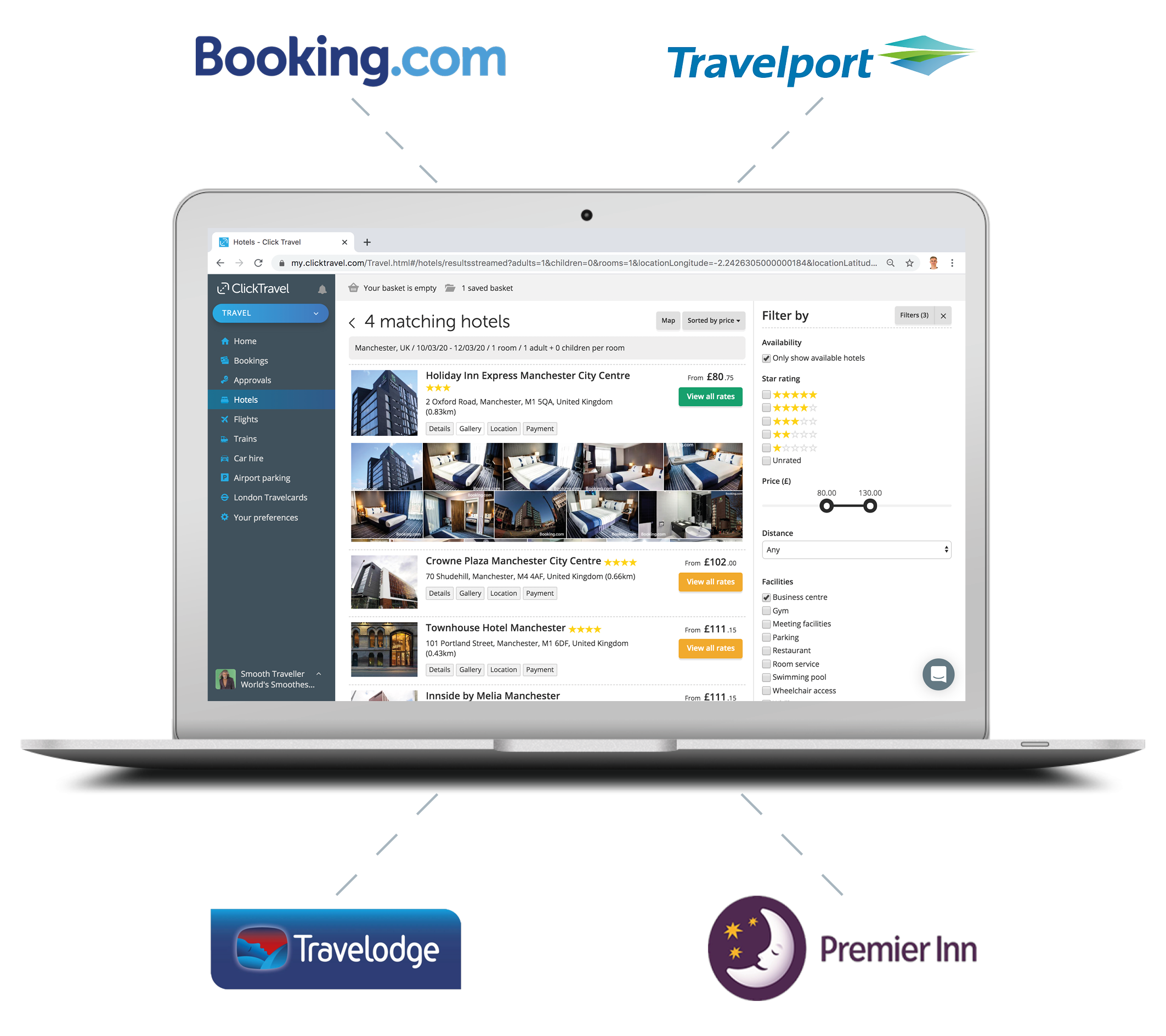 The widest range of hotel content with Click Travel