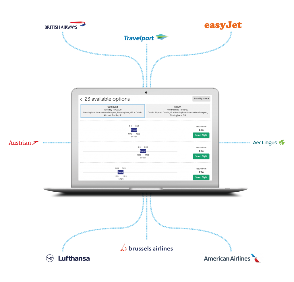 Direct connections flights
